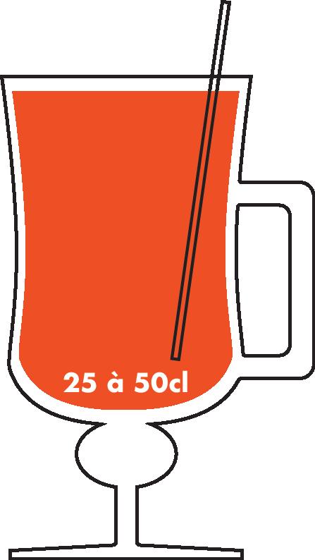 verre à irish coffee